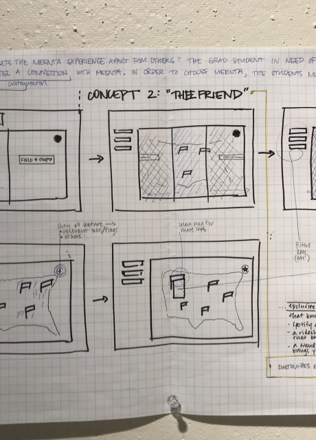 picture of sketches mapping out website
