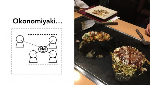 The left half is a square in the center with three people and one eye and then outside of the square another person who is within a square. On the right is a photo of hibatchi.